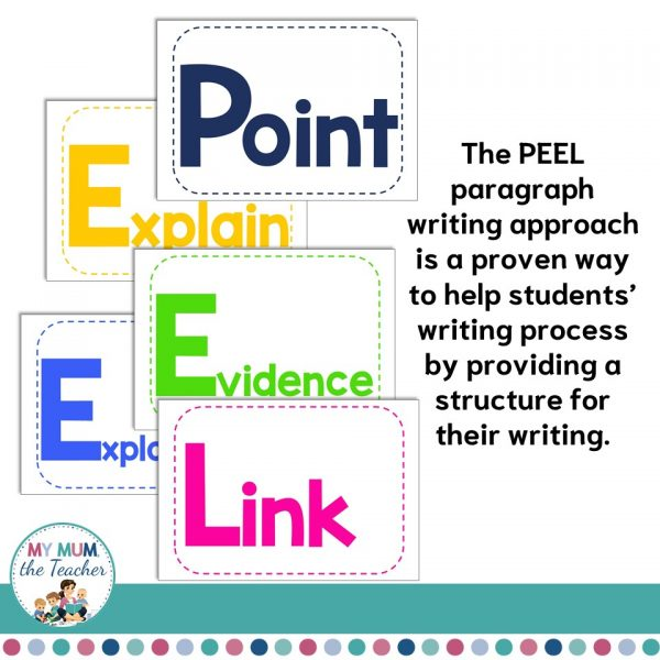 Peel-your-Paragraph-classroom-display