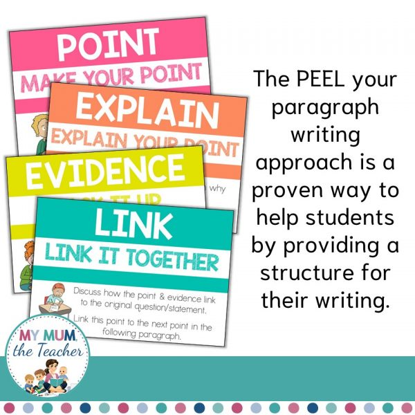 peel-your-paragraph-classroom-posters