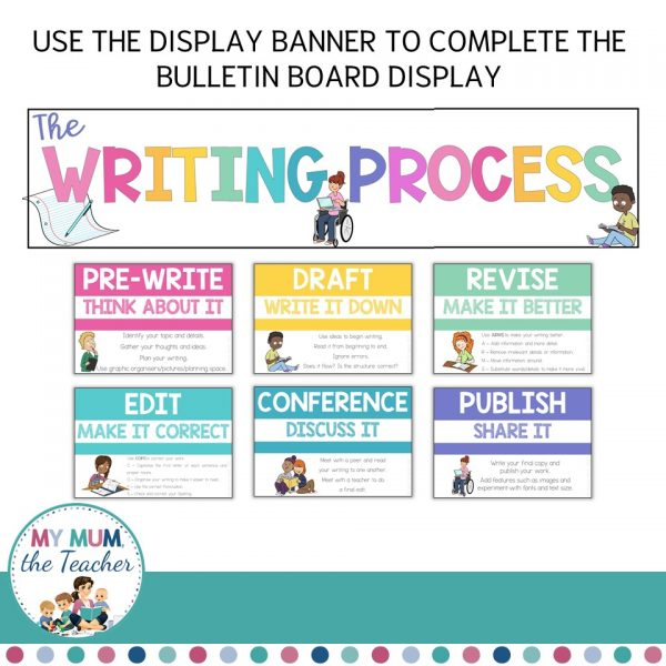 the-writing-process-posters-bulletin-board-display