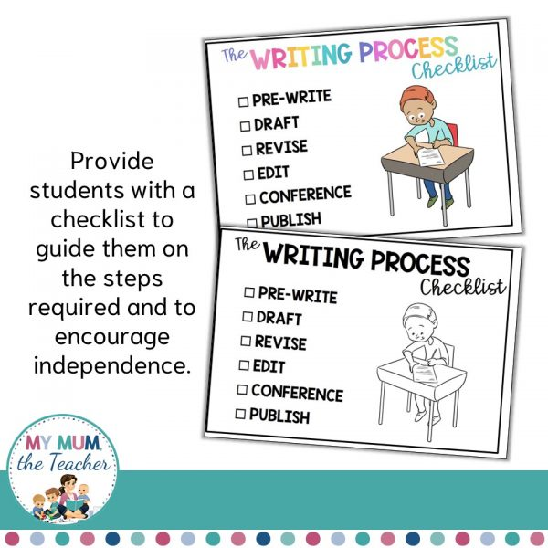 the-writing-process-posters-checklist