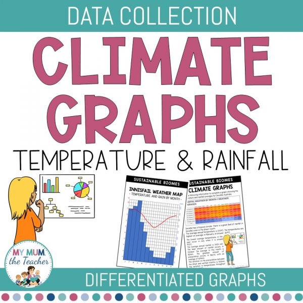 climate-graphs-activity-sustainable-biomes-cover