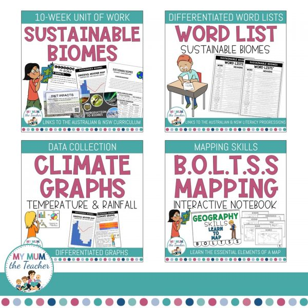 Sustainable-Biomes-Year-9-Geography-cover-bundle2