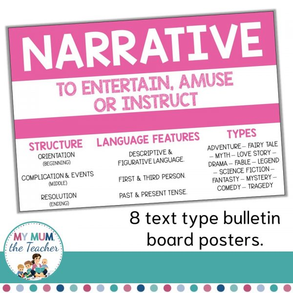 text-type-posters-classroom-display