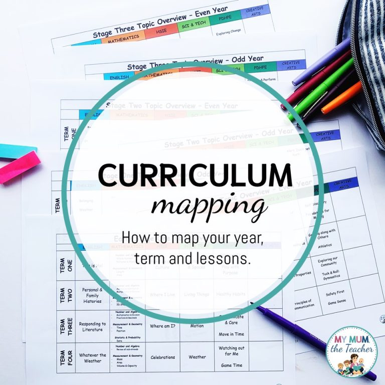 how-to-curriculum-map-your-year
