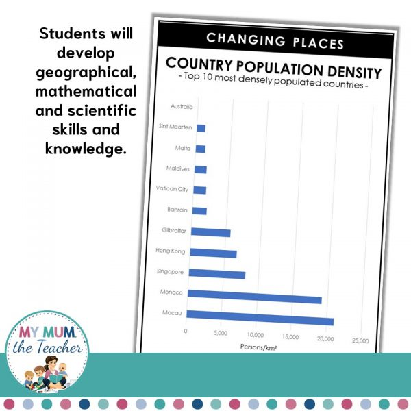 Geography-Graphing-Changing-Places